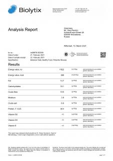 Biolytix Analysis Report Pistachio Mousse